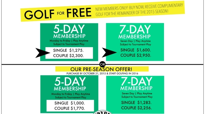 2016 EARLY BIRD GOLF MEMBERSHIP SPECIALS